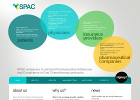 SPAC International